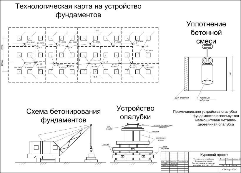 Схема строительной площадки